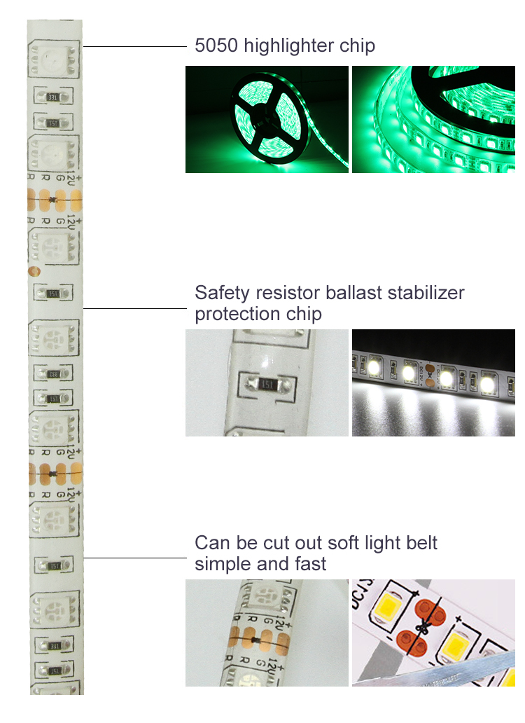 Best Price 5 Meter 12V 24V Waterproof IP67 SMD 5050 Flexible RGB Led Strip Light