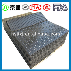 China Horse Stall Rubber Mats/Cow Horse Stable Rubber Mat Anti-slip jingtong rubber