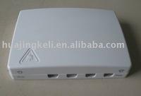 Fiber Optic Communication Products & Equipment