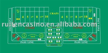 Craps comp rating