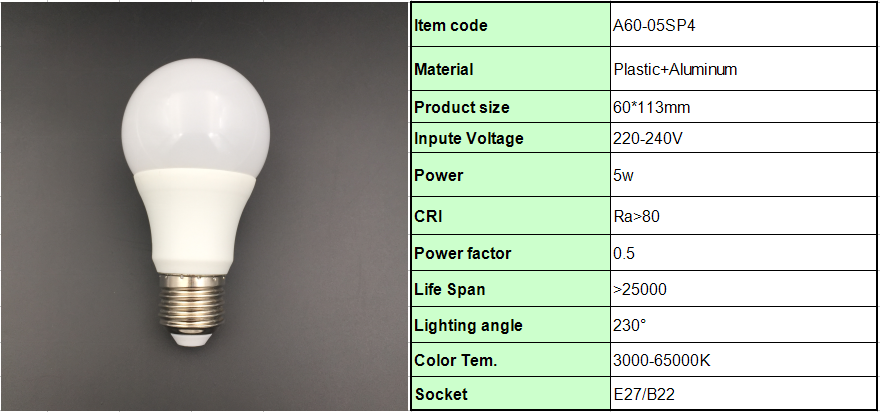 8w Led Light Replace 50w Incandescent Bulb E27 Base 230 Degree ...