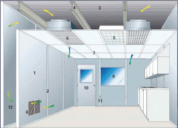 No Dust Prefabricated Portable Clean Room For Sale Buy