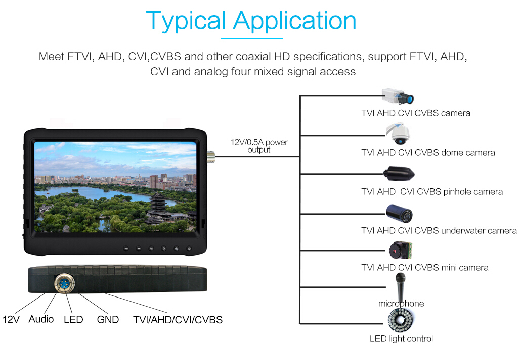 2018 New 1080P all-in-one camera Ahd dvr test monitor for TVI,AHD,CVI,CVBS CCTV camera