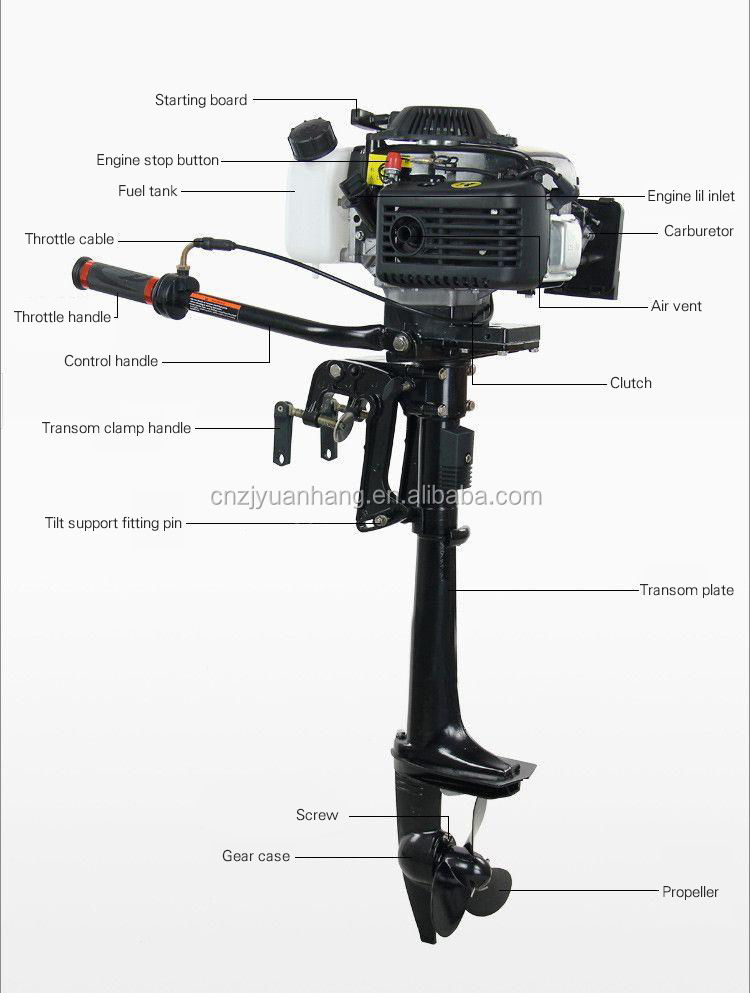 Small air cooled 4 stroke outboard engine for sale for Buy boat motors online