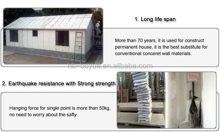 China Suppliers Eps Cement Sandwich Sip Wall Panel For Prefab Houses Buy China Suppliers Eps