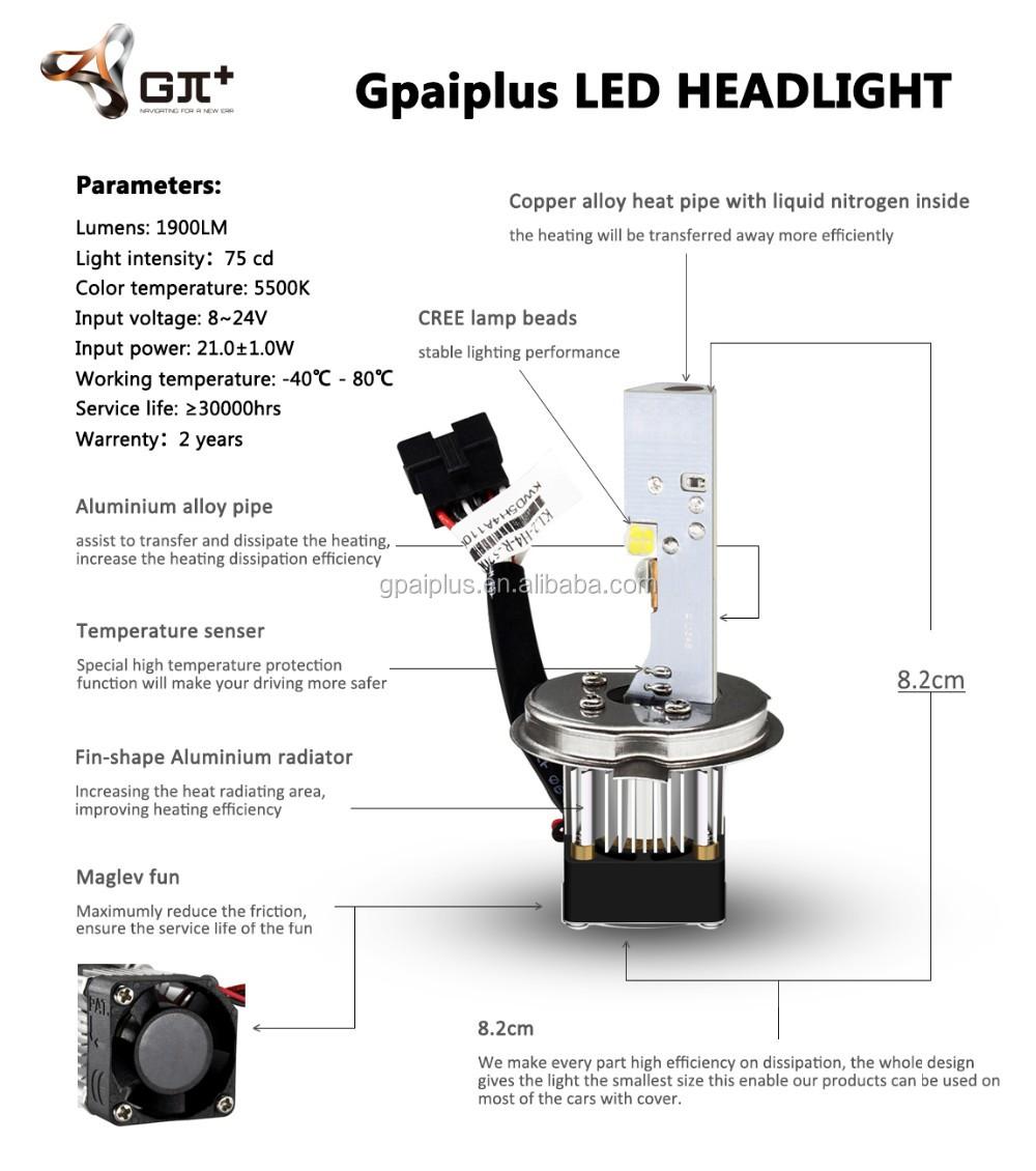 High Quality Super Bright Car H7 Led Headlight Bulbs H7 Led High ...