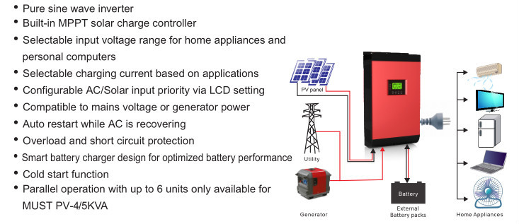 Must Hybrid Power Inverter 3kw Hybrid Solar Inverter Grid