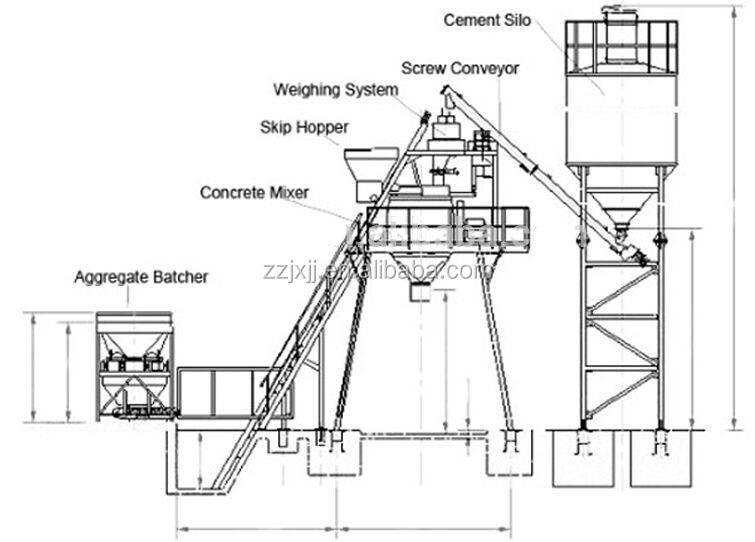 Cement Plant Parts : Concrete batching plant price pld parts aggregate storage