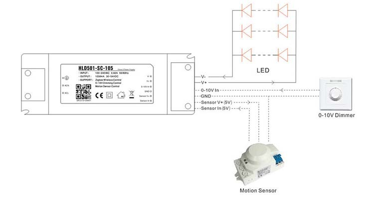 For Commerial Lighting 30w 36v 900ma Zigbee Wifi 0-10v Dimming Led ...
