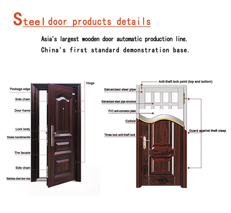 Lowes Metal Double Security Exterior Doors For Residential Or Commercial Buy Lowes Metal