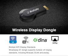Miradisplay WiFi Display Dongle Miracast DLNA Airplay Mirror Wireless HDMI 1080P TV Stick For Android IOS Win7 PC