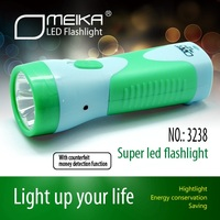 High Power Rechargeable famous torch products