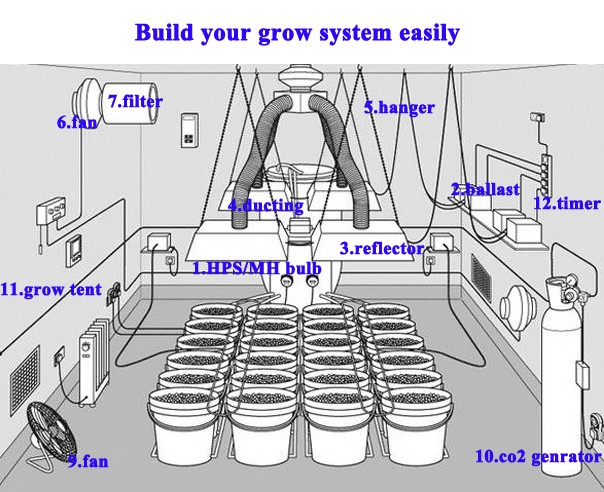 2x2 büyümek çadır komple kiti 60x60x160