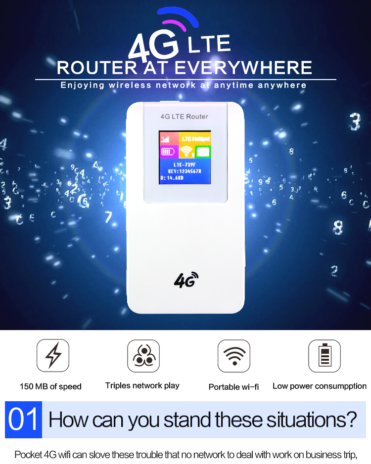 Unlocked 4g Lte Wifi Router For Home Internet Unlimited - Buy Unlocked 4g  Lte Router,Lte Home Router,4g Lte Home Internet Unlimited Product on