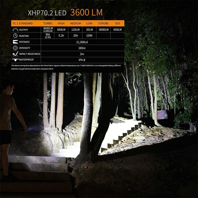 Boruit Powerful Xhp70 Flashlight Tactical 3600 Lumen Usb Multi-function Led  Flash Light Torch For Military Use - Buy Xhp70 Flashlight,Security