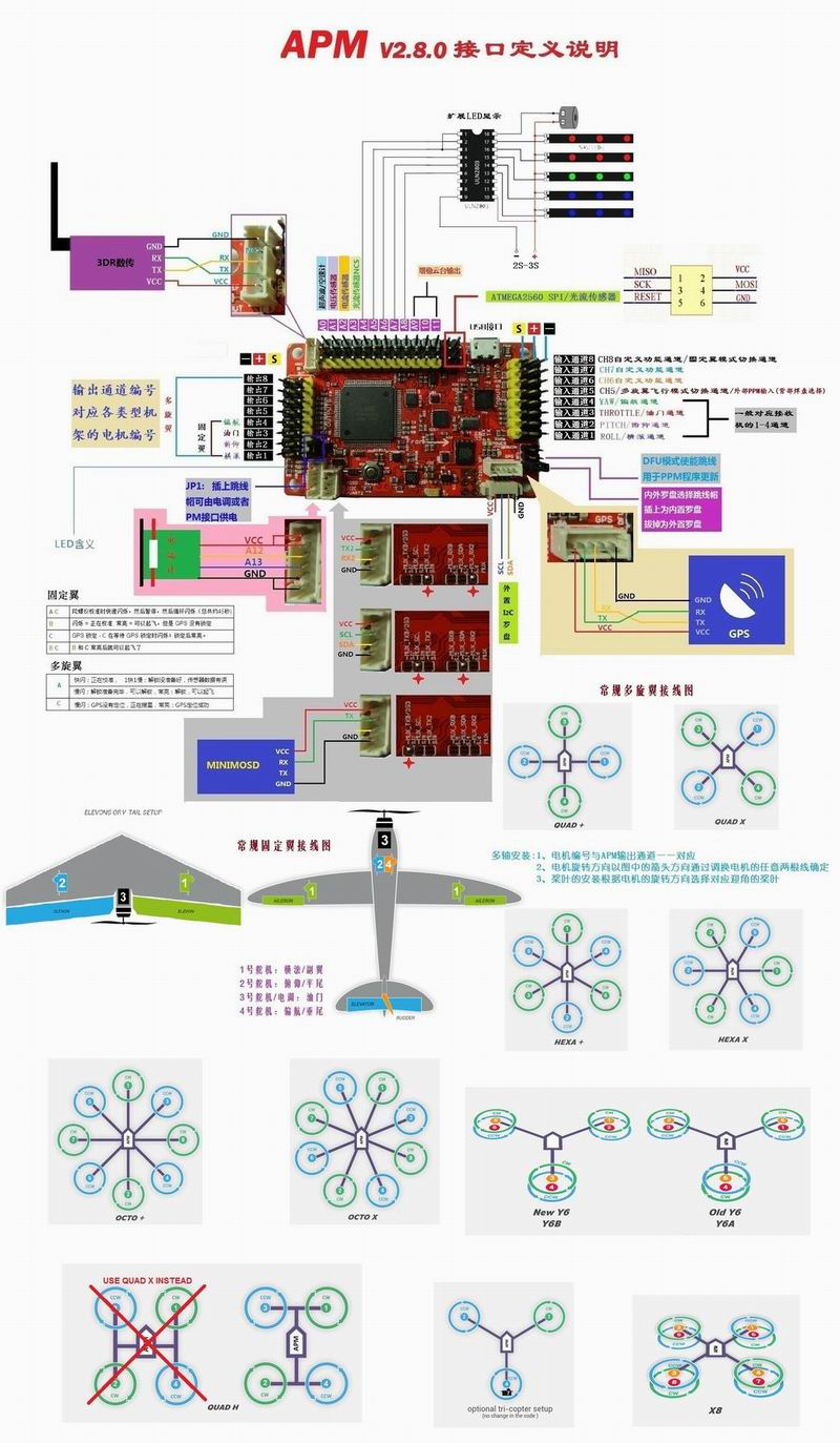 Wiring Apm Compass Free Diagram For You Drone And Fpv Apm2 8 2 Rc Heli Flight Controller Board With Case Quadcopter 26