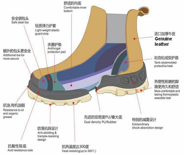 Stylish Woodland Safety Shoes Mining Personal Protective Equipment ...