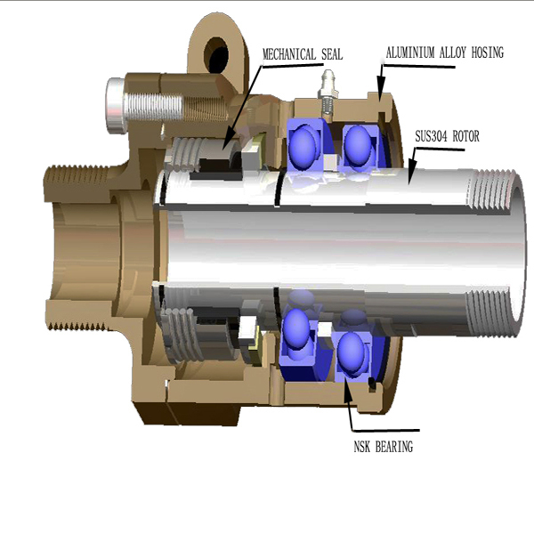 A  dual flow swivel fittings for water hydraulic