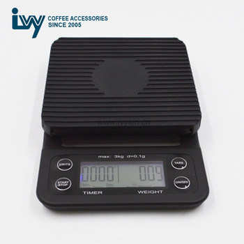 Commercial Kitchen Scales Supplieranufacturers At Alibaba