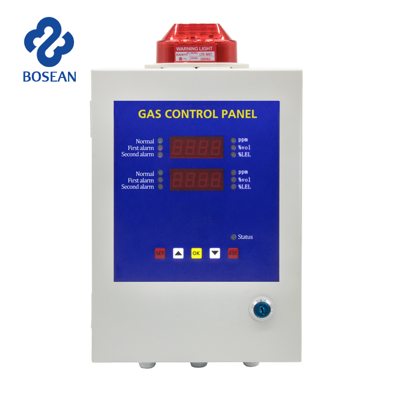 Muur gemonteerde multi gas monitor panel | vier kanalen O2 CO2 CL2 H2S 4 in 1 gas detector