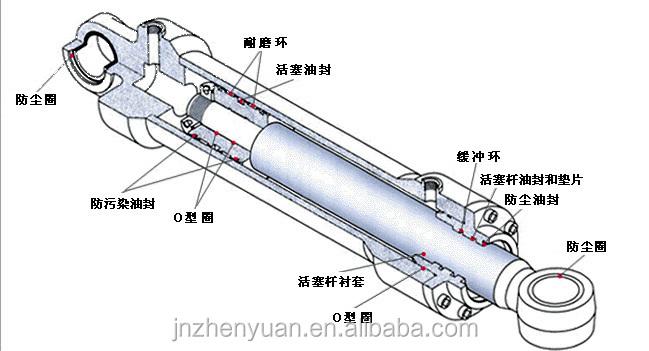 Excavator Boom Cylinder Repair Kit\ Bucket Cylinder Seal Kit For ...