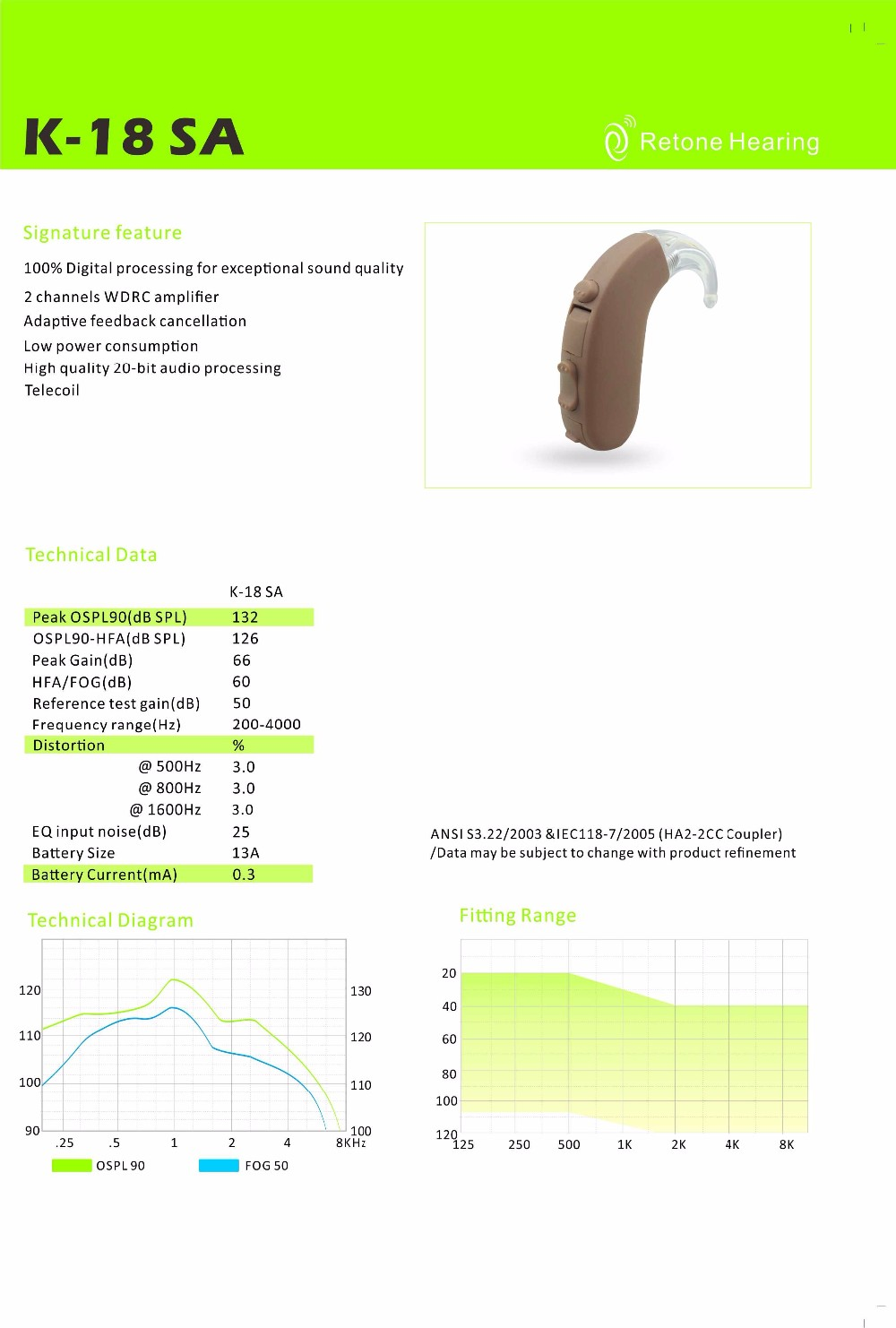 Very similar to siemens hearing aids China, digital hearing aid cheap price