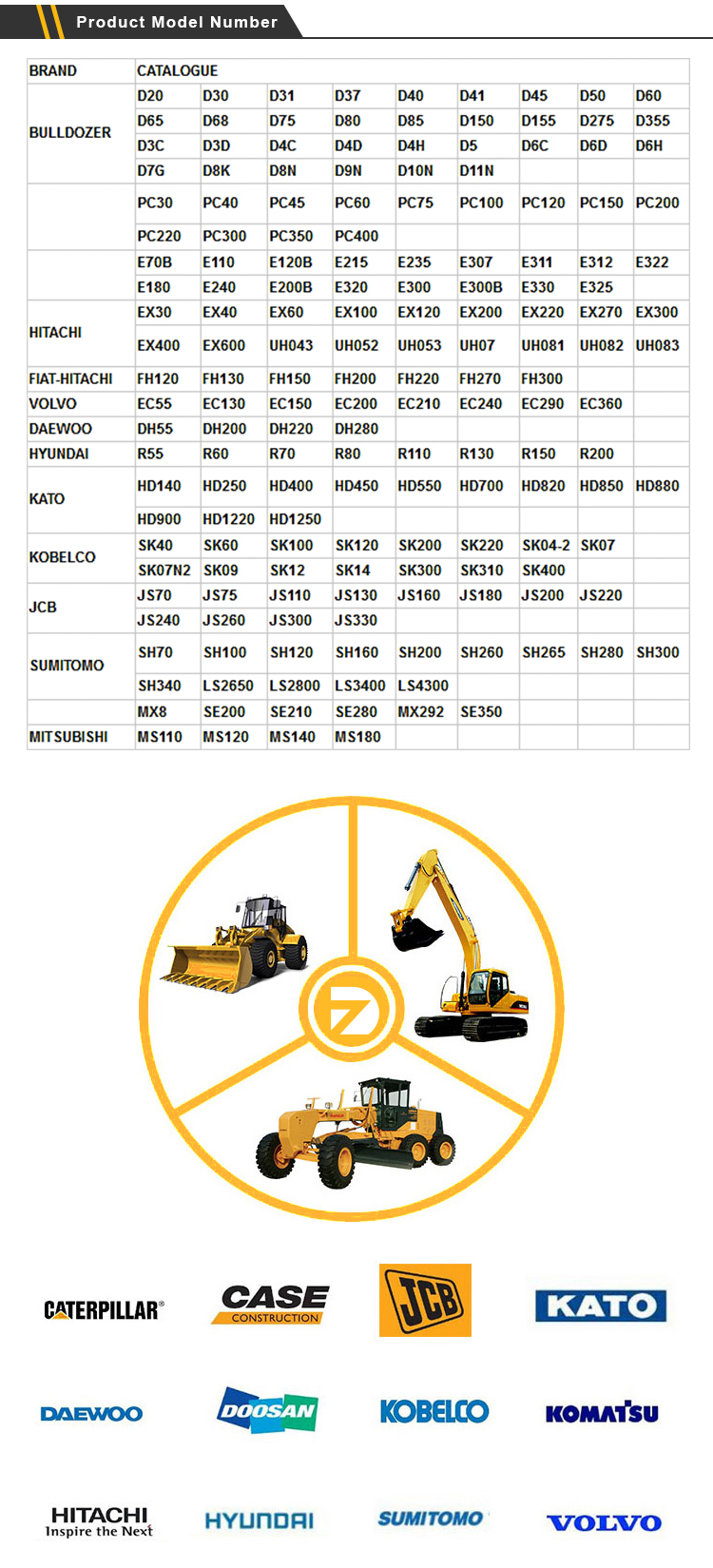5M3 Komatsu PC1000 Excavator Grapple Hydraulic Rock Grapple Bucket Orange peel Grapple Scrap Grapple