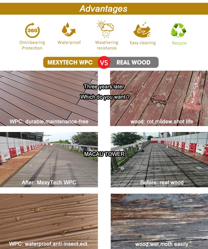 Anti-slip new co-extrusion wpc decking wood texture flooring