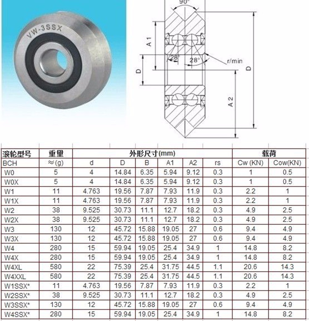 V-shaped groove track bearing W1SSX W2SSX W3SSX W4SSX ball bearings