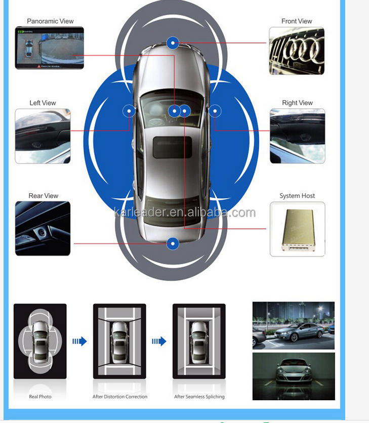 360 degree car dvr system with 24 hours record