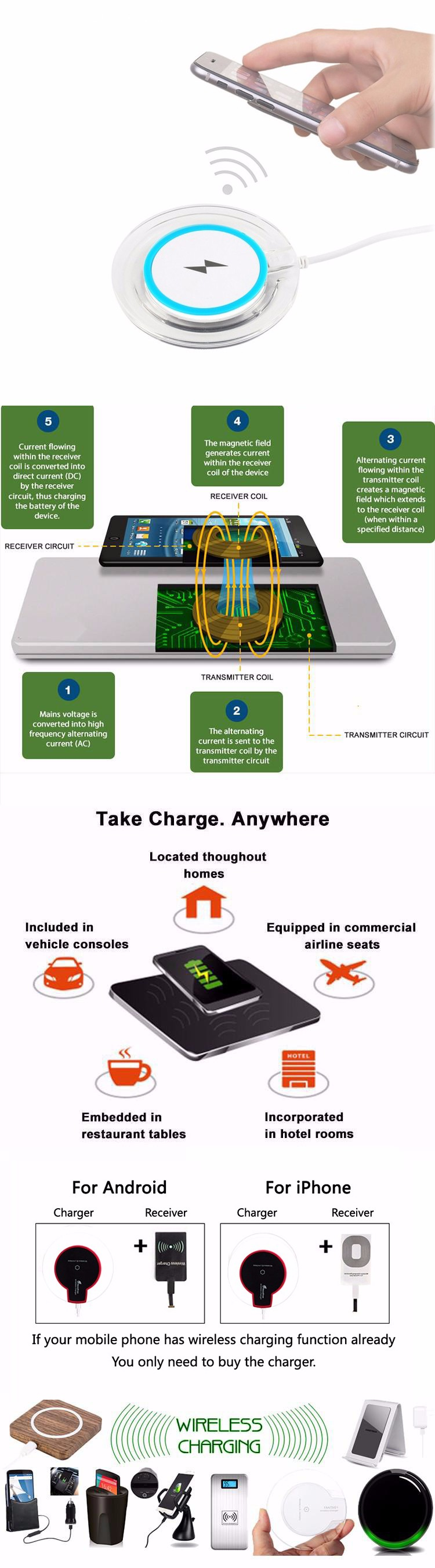 Wireless Charger Mobile Circuit Diagram Buy Cellphone Battery