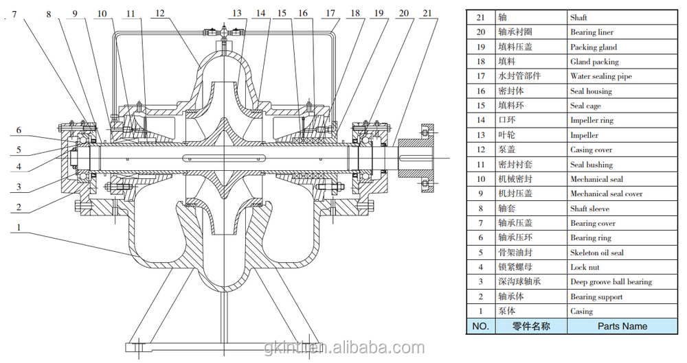 single stage fire pump diagram