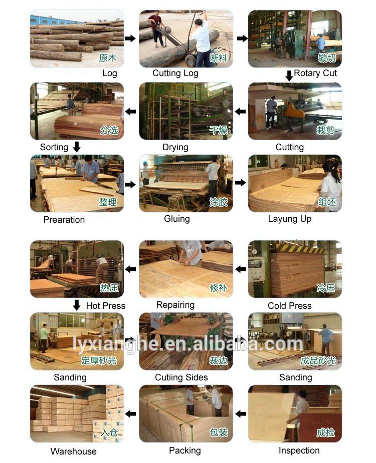 Home Depot Indonesia Market Plywood Buy Indonesia Market Plywood