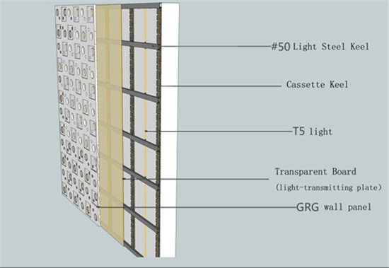 Acoustic Gypsum Board : Acoustic colorful perforated gypsum d wall board home