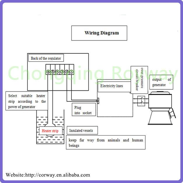 Tremendous Ac 220 V Regulator Tegangan Otomatis Untuk Generator Set Buy Wiring Cloud Pendufoxcilixyz