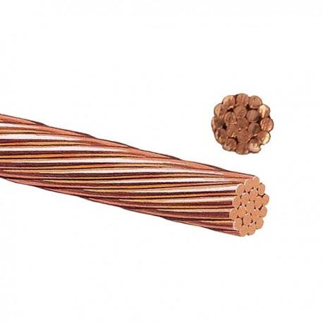 Bare Copper Earth Wire