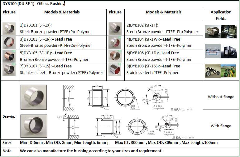 Jf800 Bimetal Bush Exporter/oilless Bushing China Supplier/jf ...