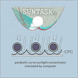 Vacuum Solar Collector Suntask Shc, Vacuum Solar Collector