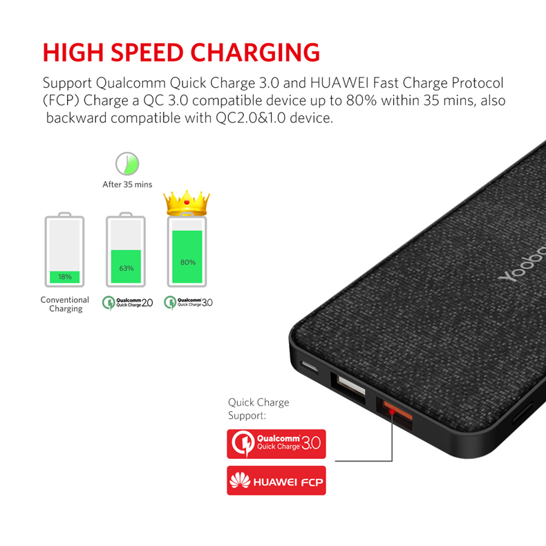 Yoobao Q12 12000mAh Quick Charge 3.0 Power Bank Ultra Thin Portable Charger Dual USB Powerbank For for Samsung Xiaomi LG Huawei
