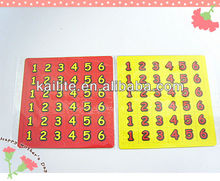 Numerals PVC Sticker