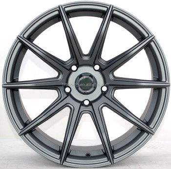 17 Sports Rims For Cars