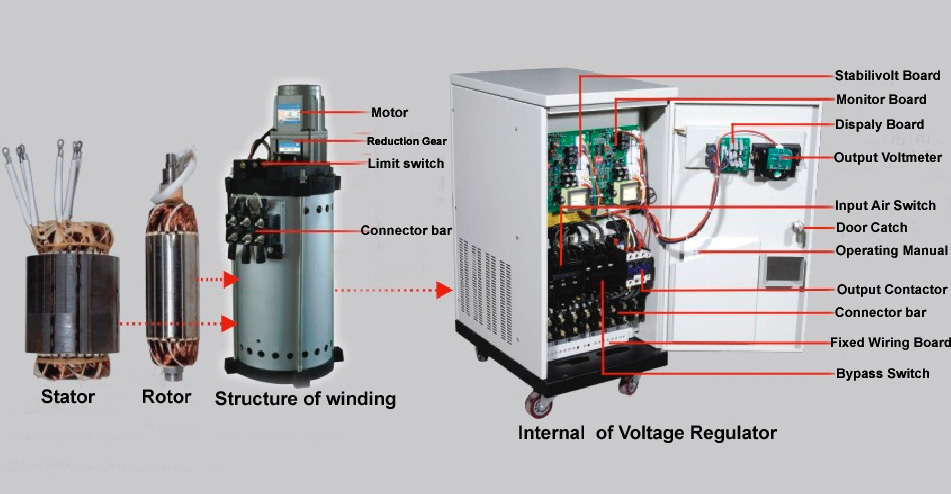 Automatic Voltage Stabilizer Circuit Diagram Buy Voltage