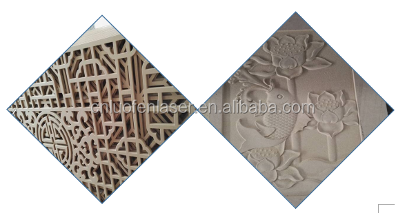 wood cnc router bits price