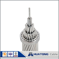 Alumium Conductor Steel Reinforced 300mm2 Cable - ACSR Goat Conductor