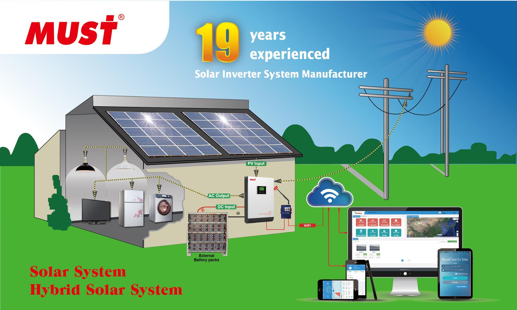 <MUST> PC18-8015F MPPT 80a controlador de carga para sistemas fotovoltaicos