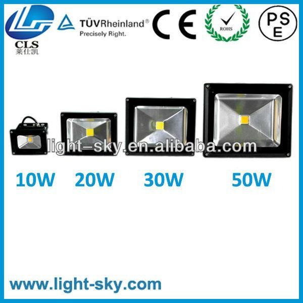 New Design 220v Motion Sensor Light 10w Outdoor Led Flood Light ...