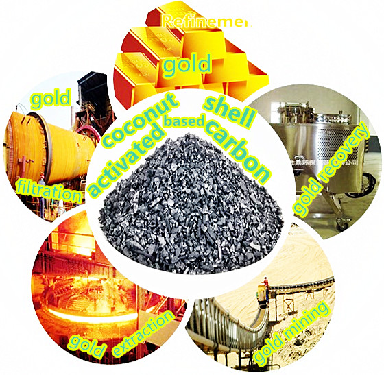 Gold Refining Equipment With High Quality Coconut Charcoal