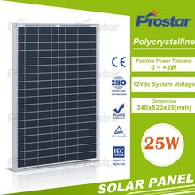 Professional panel manufacturer offer poly 25W solar panel diagram