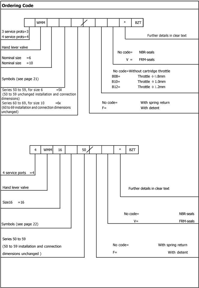Secara manual dioperasikan kontrol katup untuk hidrolik minyak secara manual dioperasikan kontrol katup untuk hidrolik minyak zaitun mesin press ccuart Image collections