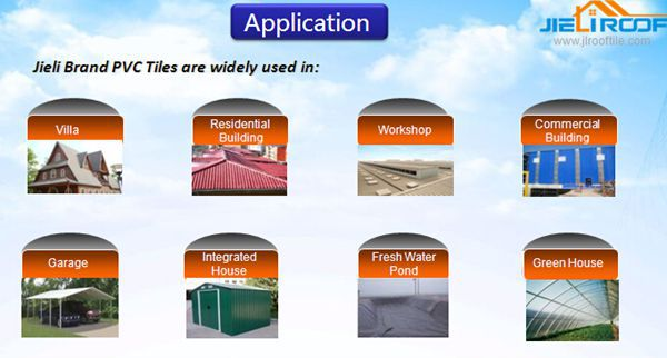 Building Materials Roof/ Types Of Roofing Sheets/plastic Pvc Sheet ...